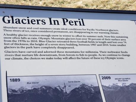 glacier info